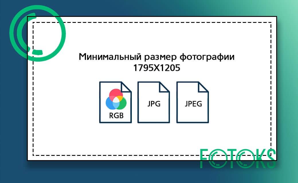 Требования к файлам для фотопечати